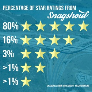 Snagshout_5-Star-Reviews